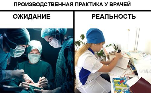 мед.практика